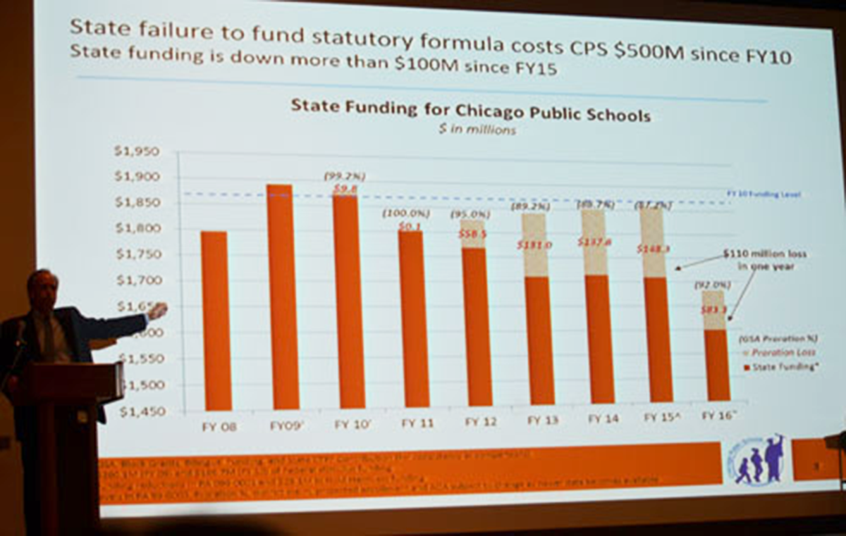 CPS without a plan, at the August budget presentation. Photo by George N. Schmidt, Substance News